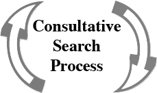 Consultative Search Process